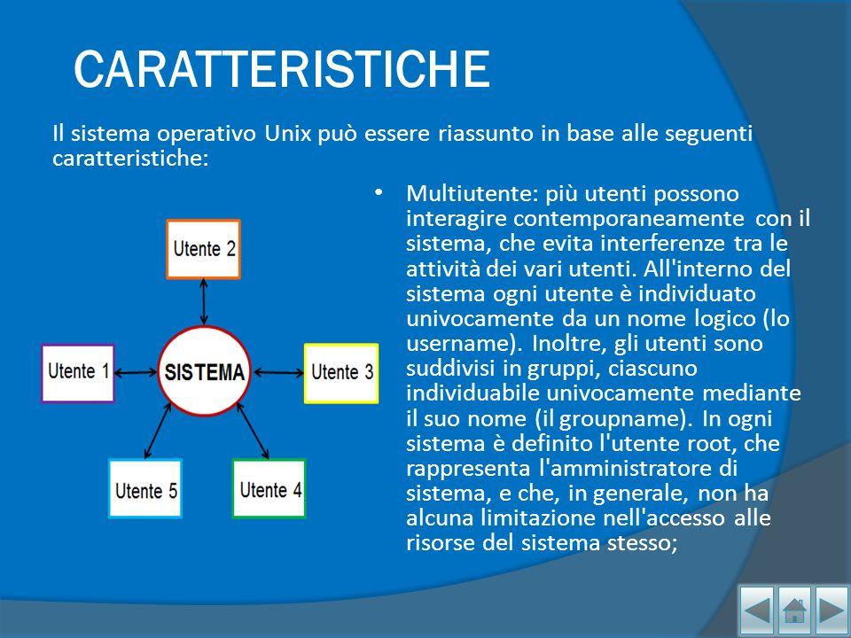 CARATTERISTICHE Multiutente: più utenti possono interagire contemporaneamente con il sistema, che evita interferenze tra le attività dei vari utenti.