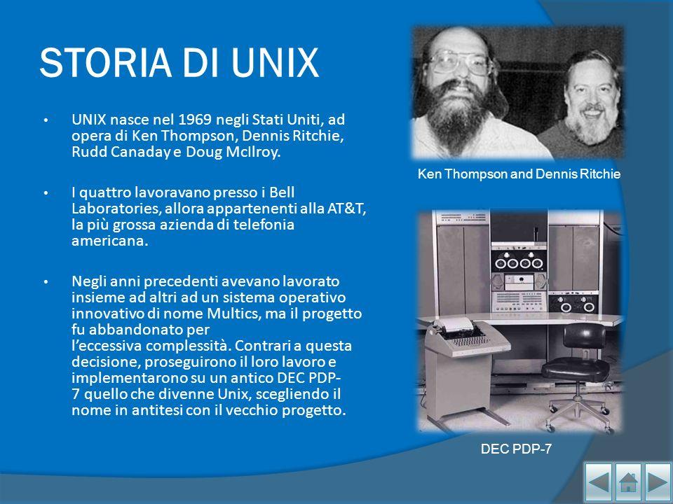 STORIA DI UNIX UNIX nasce nel 1969 negli Stati Uniti, ad opera di Ken Thompson, Dennis Ritchie, Rudd Canaday e Doug McIlroy.