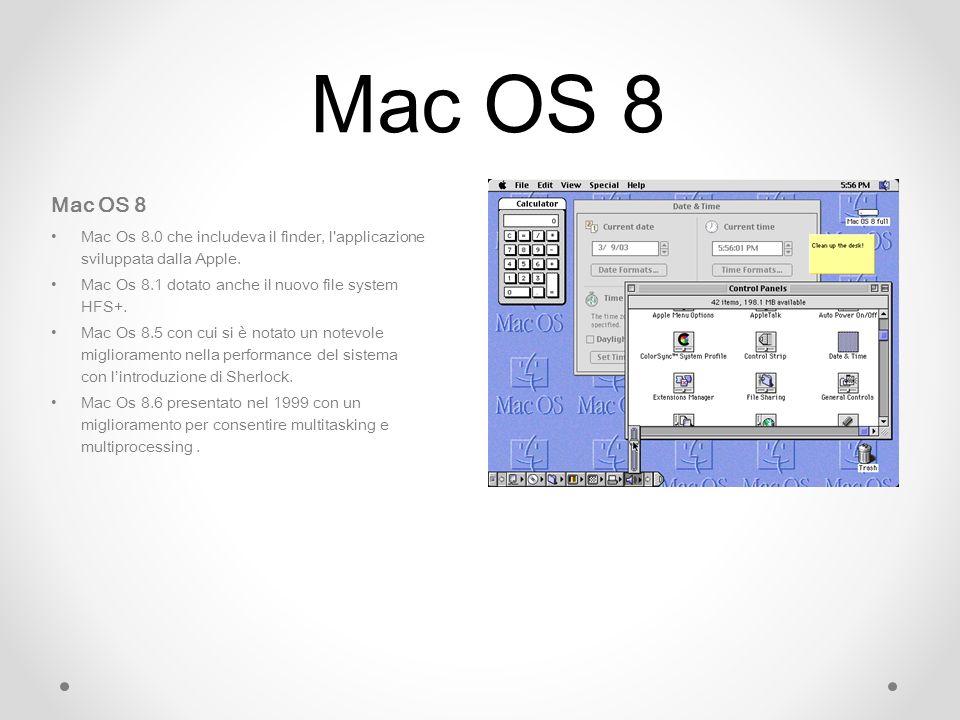 Mac OS 8 Mac Os 8.0 che includeva il finder, l'applicazione sviluppata dalla Apple. Mac Os 8.1 dotato anche il nuovo file system HFS+. Mac Os 8.5 con