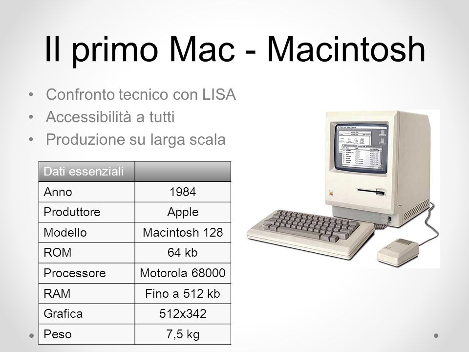 Il primo Mac - Macintosh Confronto tecnico con LISA Accessibilità a tutti Produzione su larga scala Dati essenziali Anno1984 ProduttoreApple ModelloMacintosh 128 ROM64 kb ProcessoreMotorola 68000 RAMFino a 512 kb Grafica512x342 Peso7,5 kg
