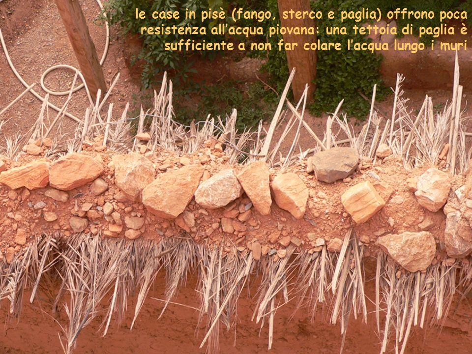 le case in pisè (fango, sterco e paglia) offrono poca resistenza allacqua piovana: una tettoia di paglia è sufficiente a non far colare lacqua lungo i