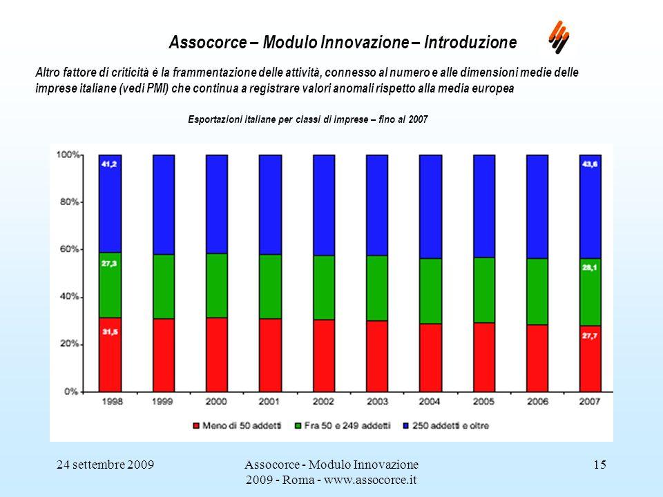 24 settembre 2009Assocorce - Modulo Innovazione 2009 - Roma - www.assocorce.it 15 Assocorce – Modulo Innovazione – Introduzione Altro fattore di criticità è la frammentazione delle attività, connesso al numero e alle dimensioni medie delle imprese italiane (vedi PMI) che continua a registrare valori anomali rispetto alla media europea Esportazioni italiane per classi di imprese – fino al 2007