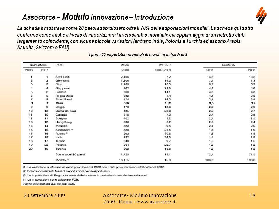 24 settembre 2009Assocorce - Modulo Innovazione 2009 - Roma - www.assocorce.it 18 Assocorce – Modulo Innovazione – Introduzione La scheda 5 mostrava come 20 paesi assorbissero oltre il 70% delle esportazioni mondiali.