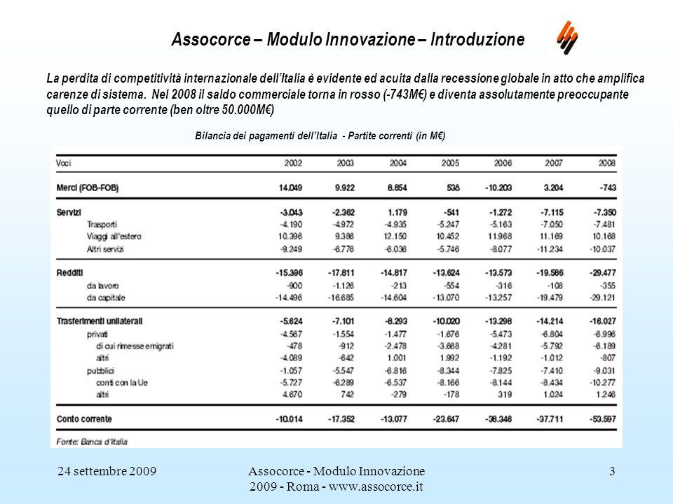 24 settembre 2009Assocorce - Modulo Innovazione 2009 - Roma - www.assocorce.it 3 Assocorce – Modulo Innovazione – Introduzione La perdita di competitività internazionale dellItalia è evidente ed acuita dalla recessione globale in atto che amplifica carenze di sistema.