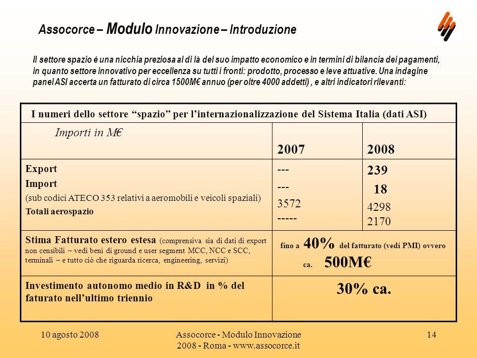 10 agosto 2008Assocorce - Modulo Innovazione 2008 - Roma - www.assocorce.it 14 Assocorce – Modulo Innovazione – Introduzione Il settore spazio è una nicchia preziosa al di là del suo impatto economico e in termini di bilancia dei pagamenti, in quanto settore innovativo per eccellenza su tutti i fronti: prodotto, processo e leve attuative.