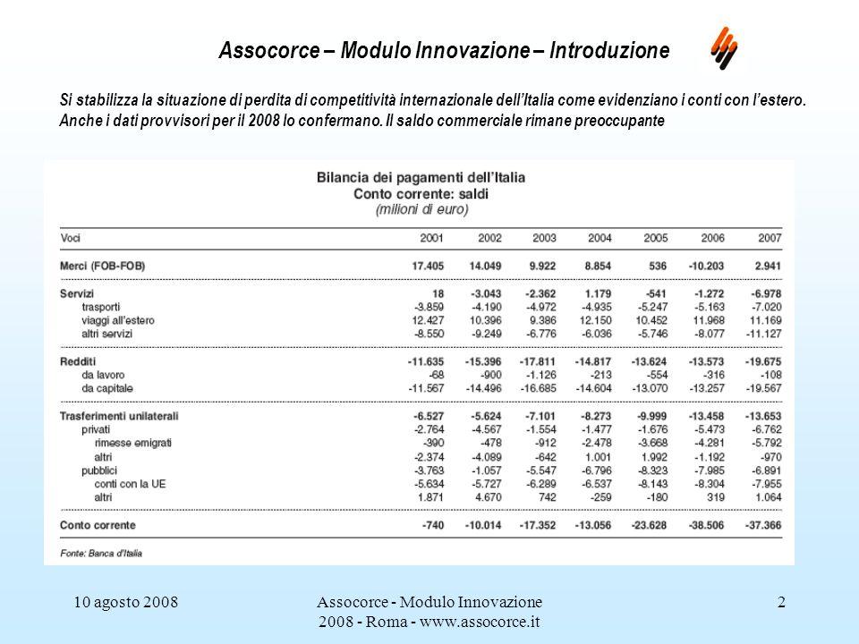 10 agosto 2008Assocorce - Modulo Innovazione 2008 - Roma - www.assocorce.it 2 Assocorce – Modulo Innovazione – Introduzione Si stabilizza la situazione di perdita di competitività internazionale dellItalia come evidenziano i conti con lestero.