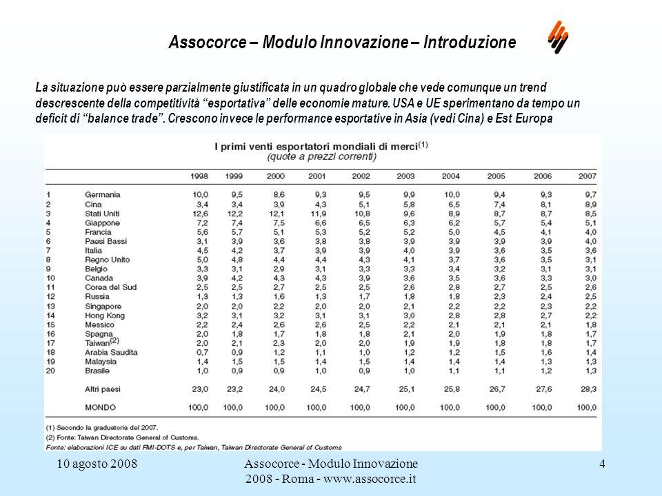 10 agosto 2008Assocorce - Modulo Innovazione 2008 - Roma - www.assocorce.it 4 Assocorce – Modulo Innovazione – Introduzione La situazione può essere parzialmente giustificata in un quadro globale che vede comunque un trend descrescente della competitività esportativa delle economie mature.