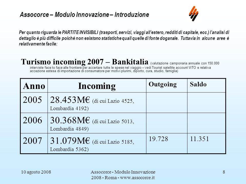 10 agosto 2008Assocorce - Modulo Innovazione 2008 - Roma - www.assocorce.it 9 Assocorce – Modulo Innovazione – Introduzione Nellambito delle partite invisibili, un altro campo sul quale esiste un monitoraggio sistematico è quello degli IDE (investimenti diretti allestero).