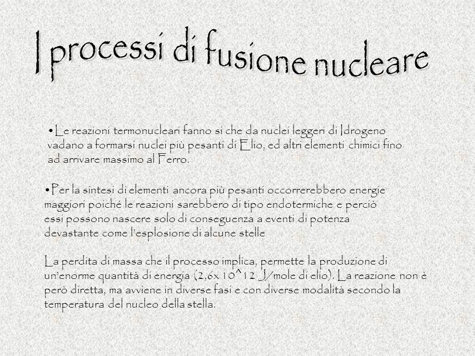 Le reazioni termonucleari fanno si che da nuclei leggeri di Idrogeno vadano a formarsi nuclei più pesanti di Elio, ed altri elementi chimici fino ad a