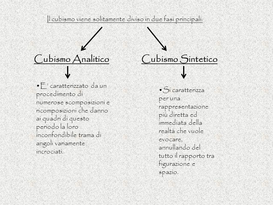 Il cubismo viene solitamente diviso in due fasi principali: Cubismo AnaliticoCubismo Sintetico E caratterizzato da un procedimento di numerose scompos