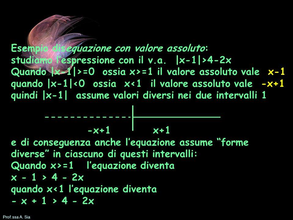 Prof.ssa A. Sia Esempio disequazione con valore assoluto: studiamo lespressione con il v.a. |x-1|>4-2x Quando |x-1|>=0 ossia x>=1 il valore assoluto v
