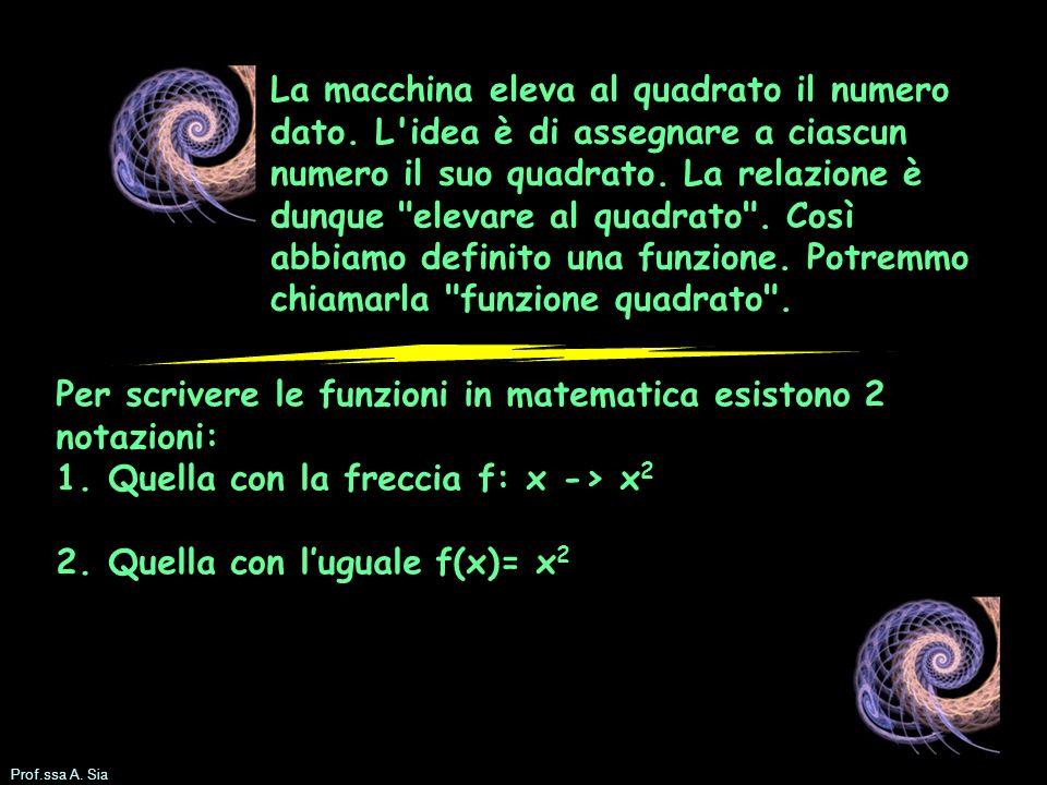 Prof.ssa A. Sia La macchina eleva al quadrato il numero dato. L'idea è di assegnare a ciascun numero il suo quadrato. La relazione è dunque