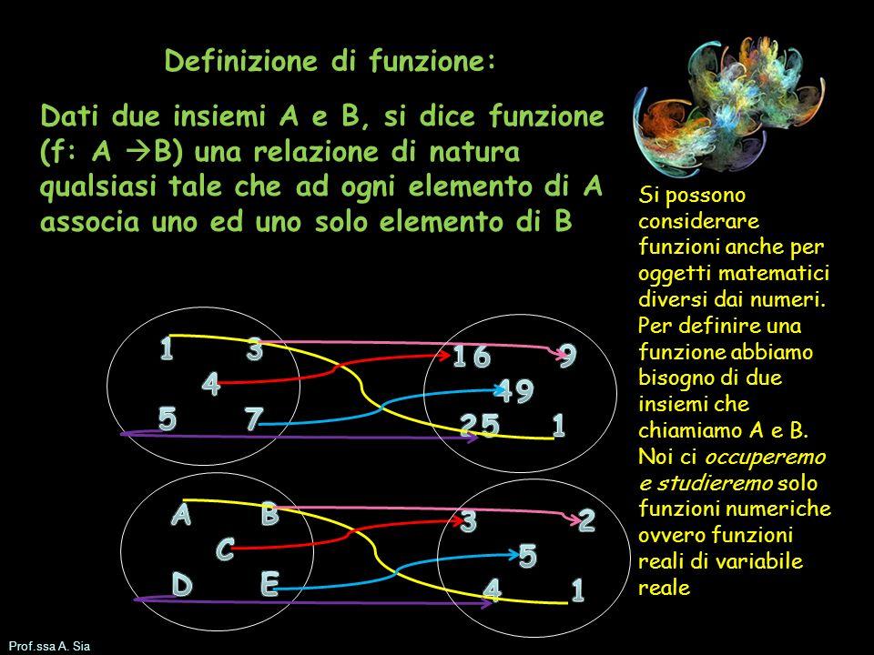 Prof.ssa A. Sia Definizione di funzione: Dati due insiemi A e B, si dice funzione (f: A B) una relazione di natura qualsiasi tale che ad ogni elemento