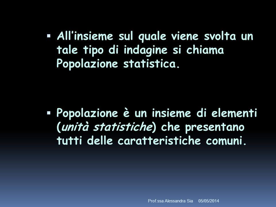 05/05/2014 Allinsieme sul quale viene svolta un tale tipo di indagine si chiama Popolazione statistica.