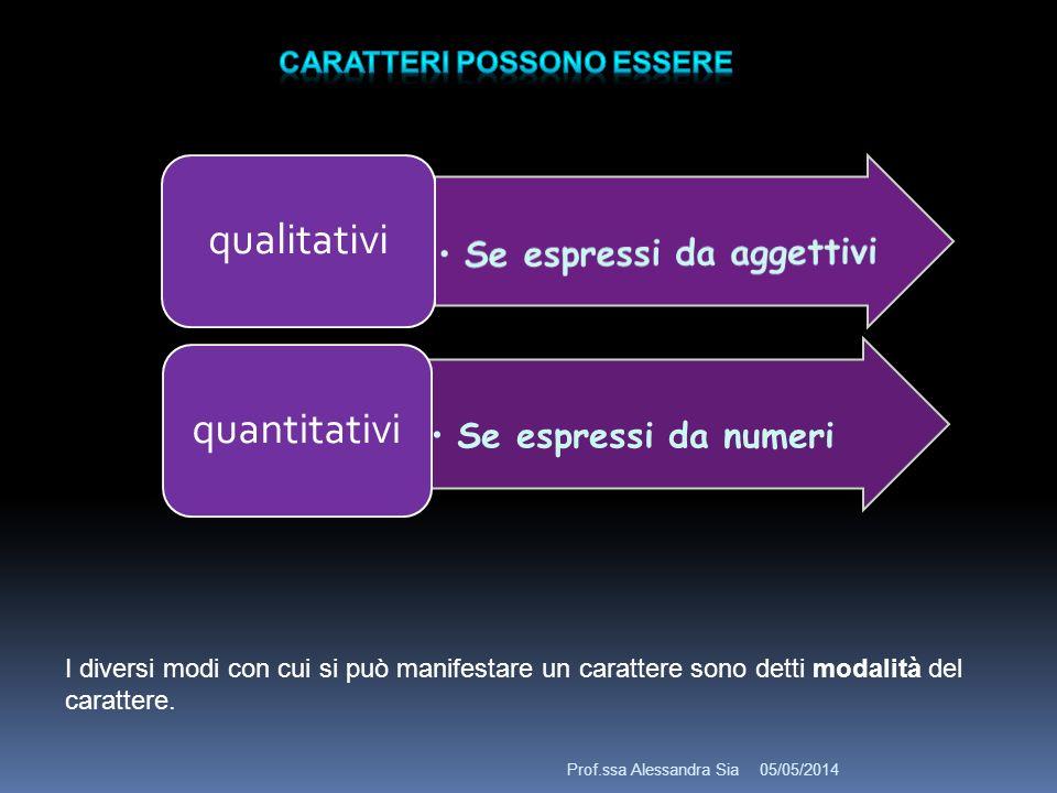 05/05/2014 qualitativi Se espressi da numeri quantitativi I diversi modi con cui si può manifestare un carattere sono detti modalità del carattere.