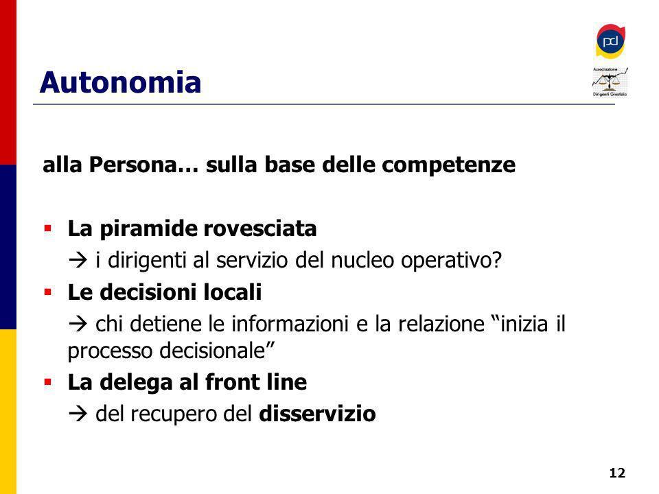 12 Autonomia alla Persona… sulla base delle competenze La piramide rovesciata i dirigenti al servizio del nucleo operativo.