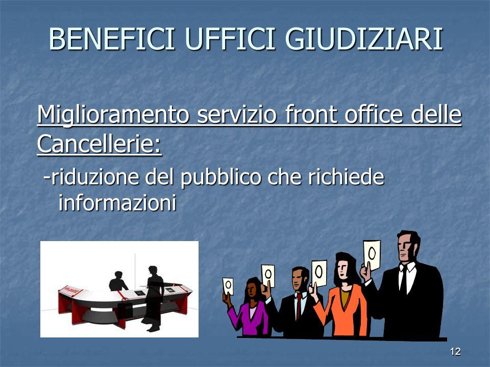 12 BENEFICI UFFICI GIUDIZIARI Miglioramento servizio front office delle Cancellerie: -riduzione del pubblico che richiede informazioni