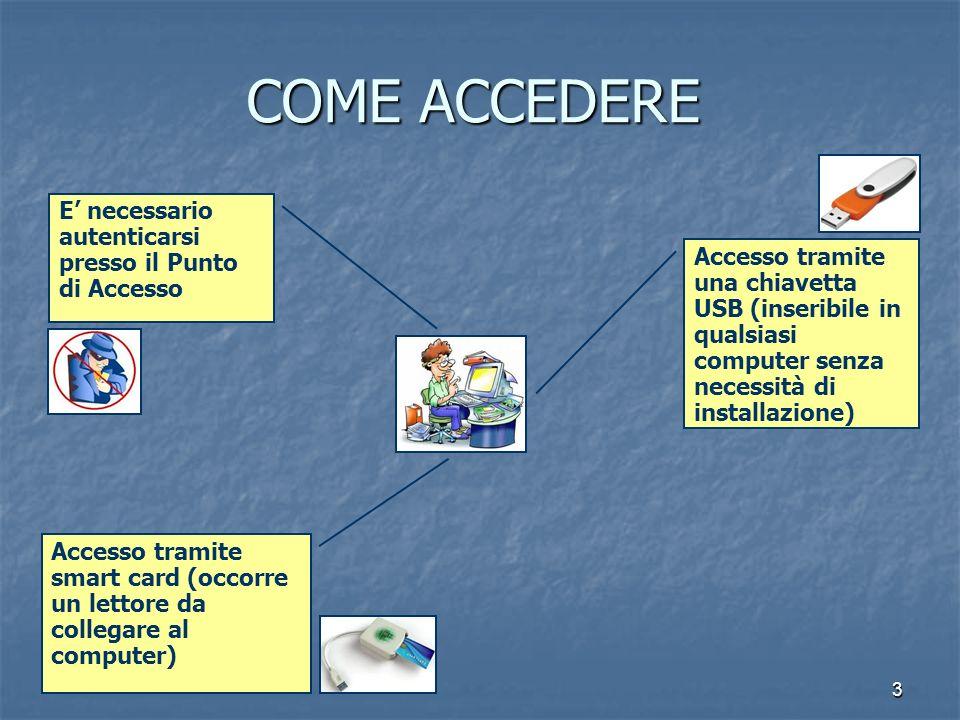 3 COME ACCEDERE E necessario autenticarsi presso il Punto di Accesso Accesso tramite smart card (occorre un lettore da collegare al computer) Accesso tramite una chiavetta USB (inseribile in qualsiasi computer senza necessità di installazione)