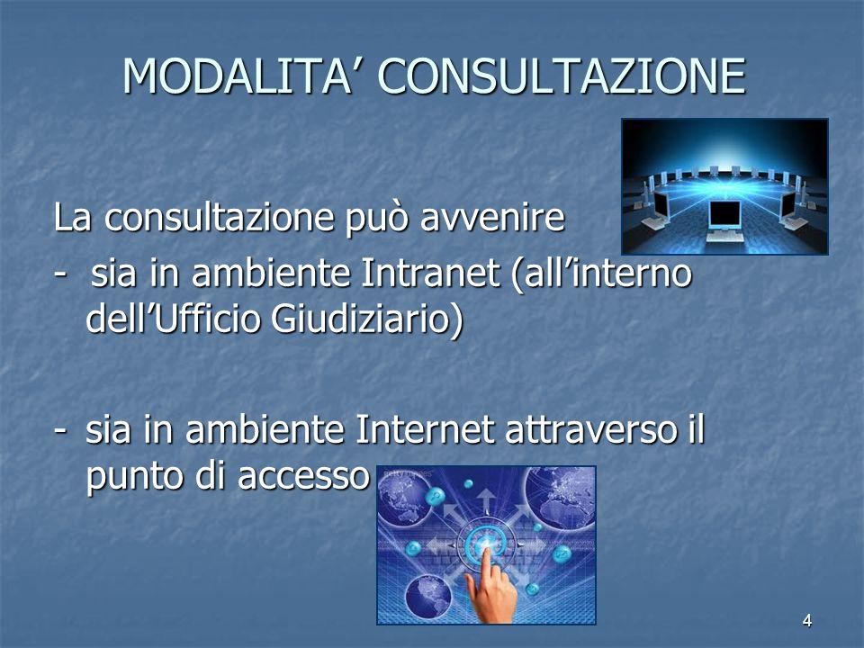 4 MODALITA CONSULTAZIONE La consultazione può avvenire - sia in ambiente Intranet (allinterno dellUfficio Giudiziario) -sia in ambiente Internet attraverso il punto di accesso