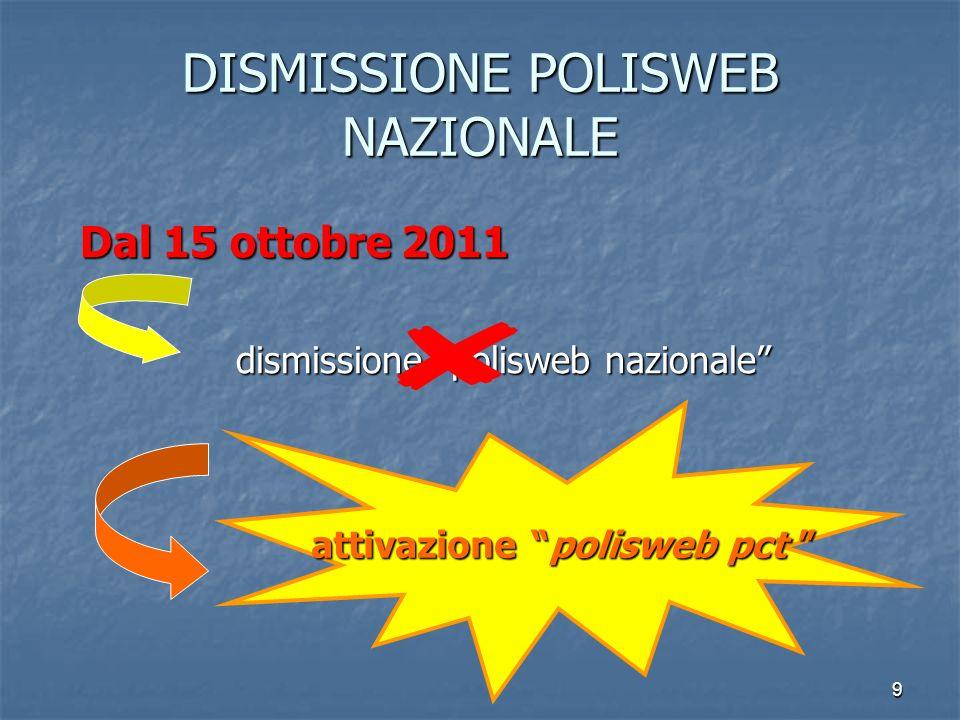 9 DISMISSIONE POLISWEB NAZIONALE Dal 15 ottobre 2011 dismissione polisweb nazionale attivazione polisweb pct attivazione polisweb pct