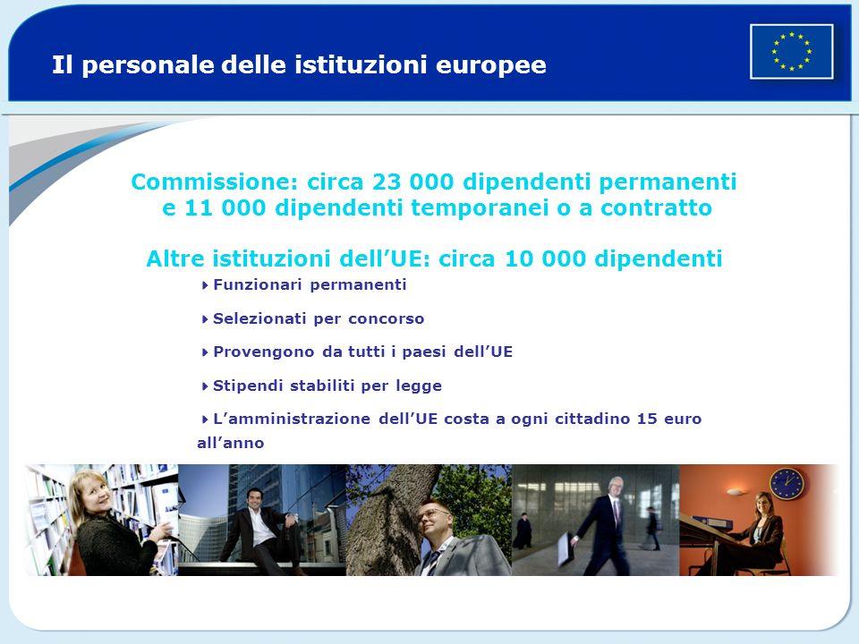 Il personale delle istituzioni europee Commissione: circa 23 000 dipendenti permanenti e 11 000 dipendenti temporanei o a contratto Altre istituzioni