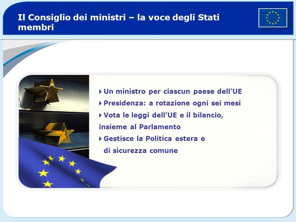 Il Consiglio dei ministri – la voce degli Stati membri Un ministro per ciascun paese dellUE Presidenza: a rotazione ogni sei mesi Vota le leggi dellUE e il bilancio, insieme al Parlamento Gestisce la Politica estera e di sicurezza comune