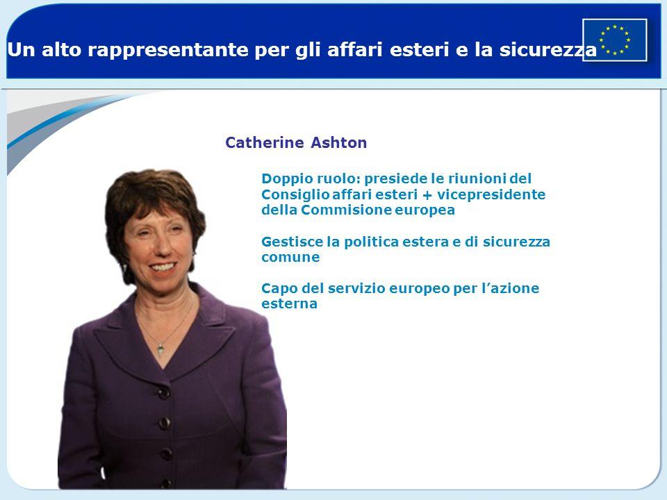 Un alto rappresentante per gli affari esteri e la sicurezza Catherine Ashton Doppio ruolo: presiede le riunioni del Consiglio affari esteri + vicepresidente della Commisione europea Gestisce la politica estera e di sicurezza comune Capo del servizio europeo per lazione esterna