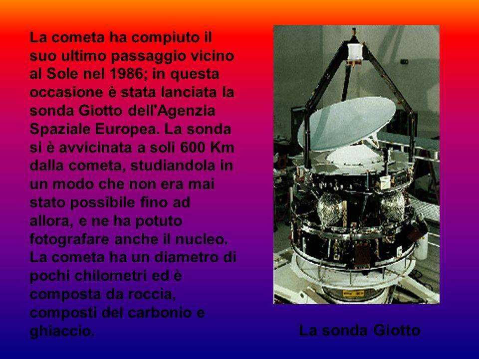 La cometa ha compiuto il suo ultimo passaggio vicino al Sole nel 1986; in questa occasione è stata lanciata la sonda Giotto dell'Agenzia Spaziale Euro