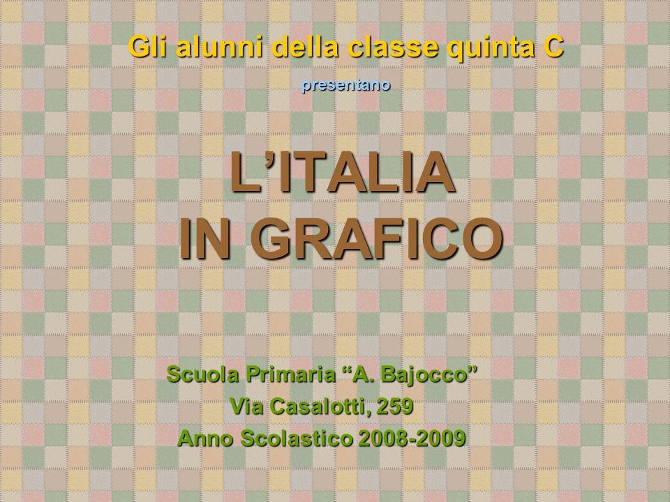LITALIA IN GRAFICO Scuola Primaria A. Bajocco Via Casalotti, 259 Anno Scolastico 2008-2009 Gli alunni della classe quinta C presentano