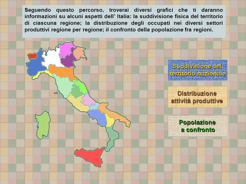Seguendo questo percorso, troverai diversi grafici che ti daranno informazioni su alcuni aspetti dell Italia: la suddivisione fisica del territorio di
