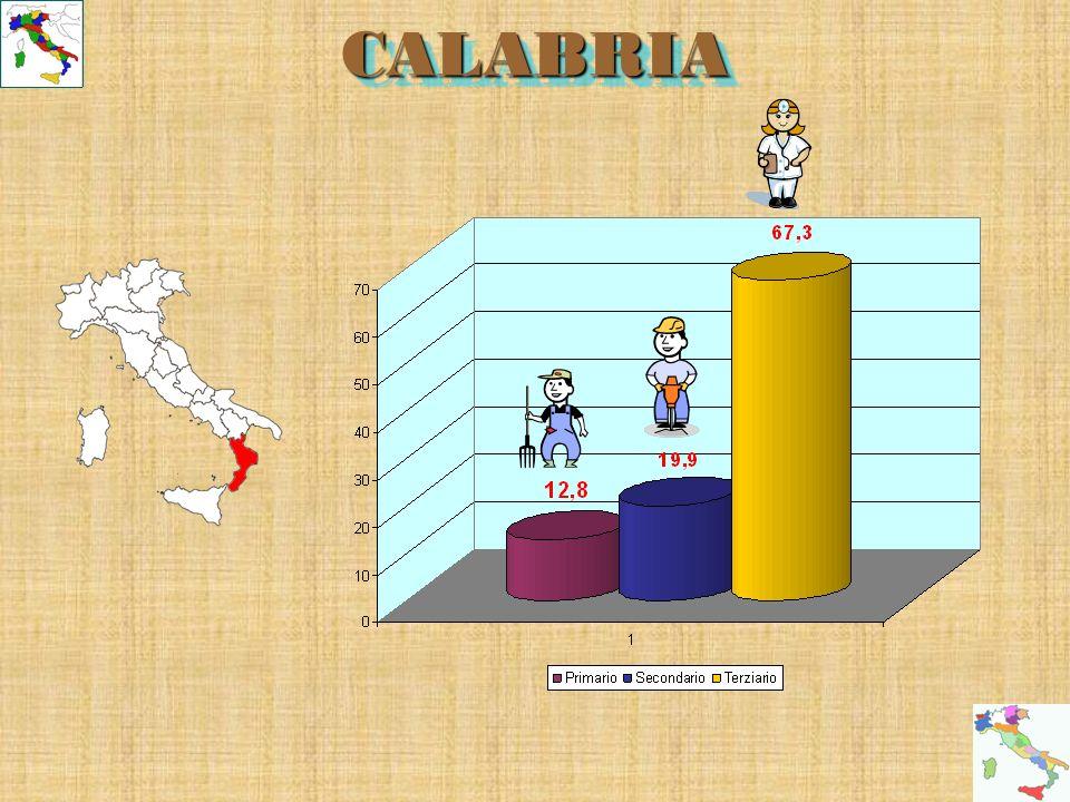 CALABRIACALABRIA