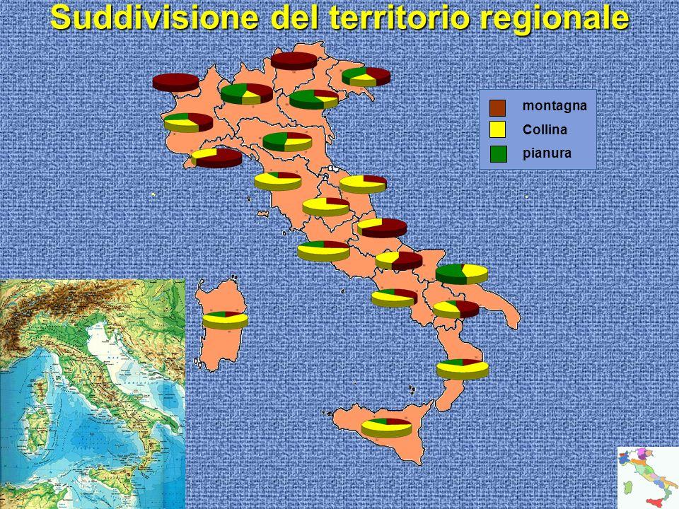 Suddivisione del territorio regionale montagna Collina pianura
