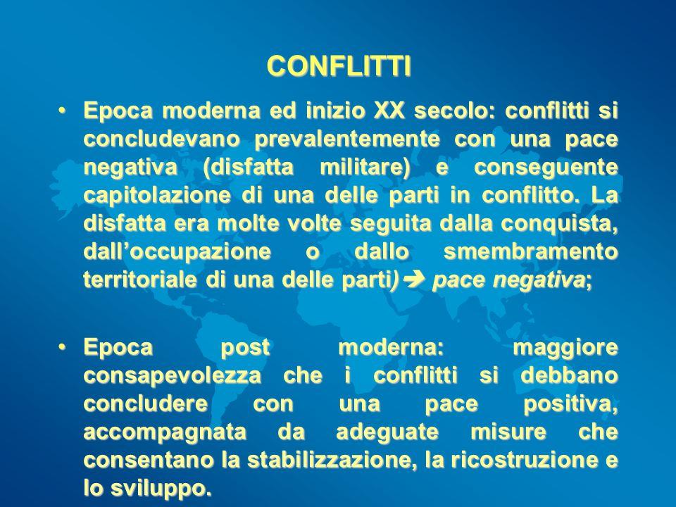 CONFLITTI Epoca moderna ed inizio XX secolo: conflitti si concludevano prevalentemente con una pace negativa (disfatta militare) e conseguente capitol
