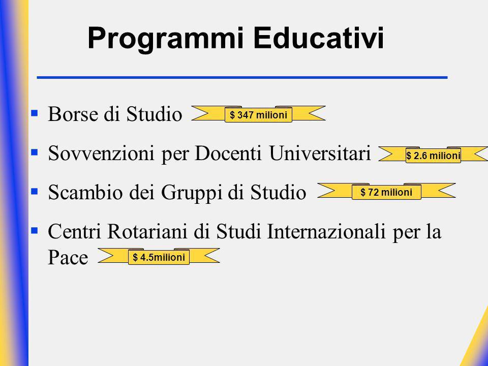 Programmi Educativi Borse di Studio Sovvenzioni per Docenti Universitari Scambio dei Gruppi di Studio Centri Rotariani di Studi Internazionali per la Pace $ 4.5milioni $ 347 milioni $ 72 milioni $ 2.6 milioni