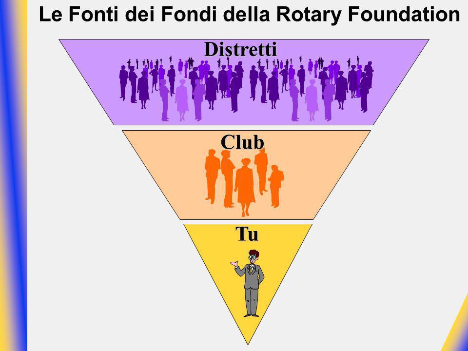 Distretti Club Tu Le Fonti dei Fondi della Rotary Foundation