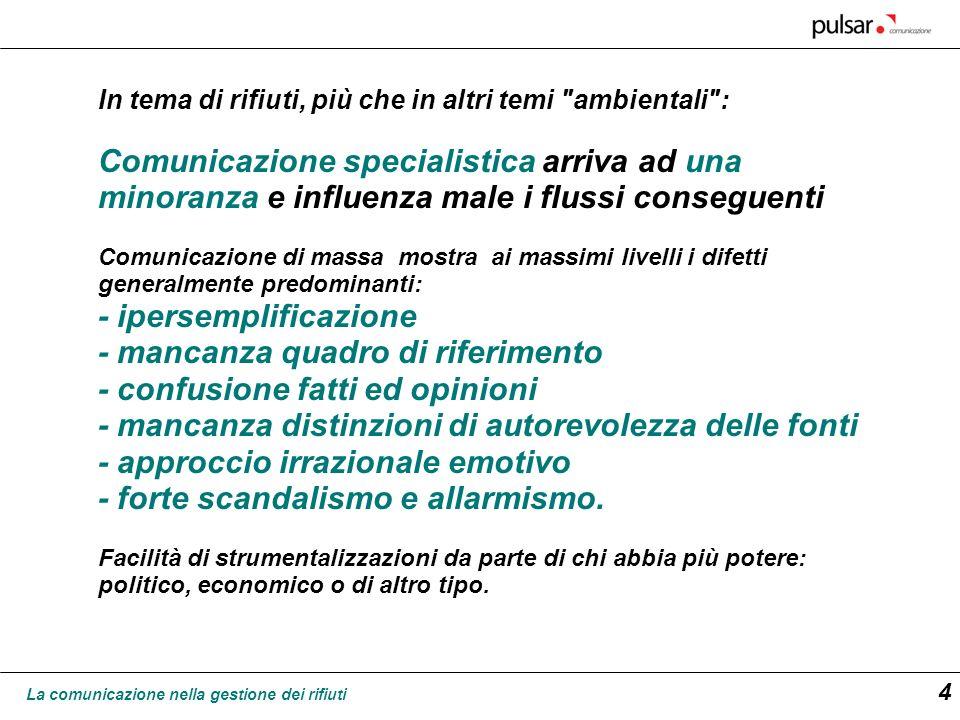 La comunicazione nella gestione dei rifiuti 15 PROGRAMMA DI MASSIMA = UN PROGETTO AMBIZIOSO Fuori dalla portata di qualsiasi singola associazione, anche imprenditoriale, o centro studi.