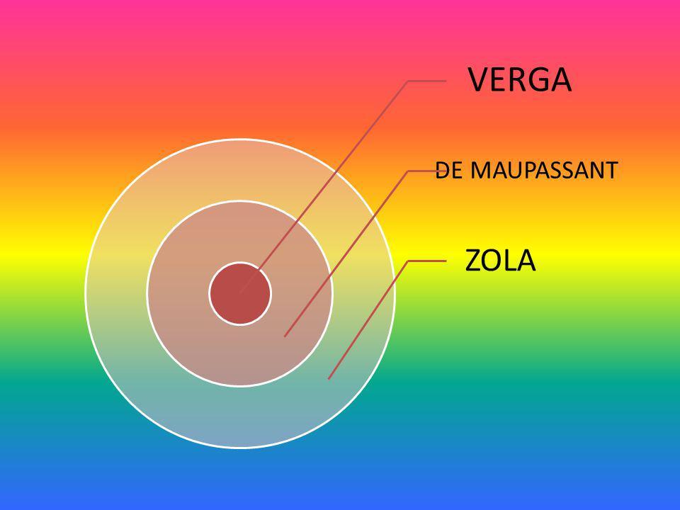 VERGA DE MAUPASSANT ZOLA