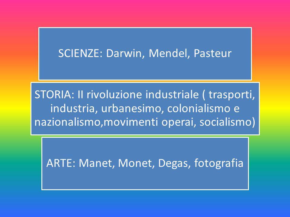 Materialismo, scientismo Nuove realtà socialiArtista scienziato verum ipsum factum oggettivismodeterminismo XXsecolo progresso Scienze naturali; metodo sperimentale ed esperienza