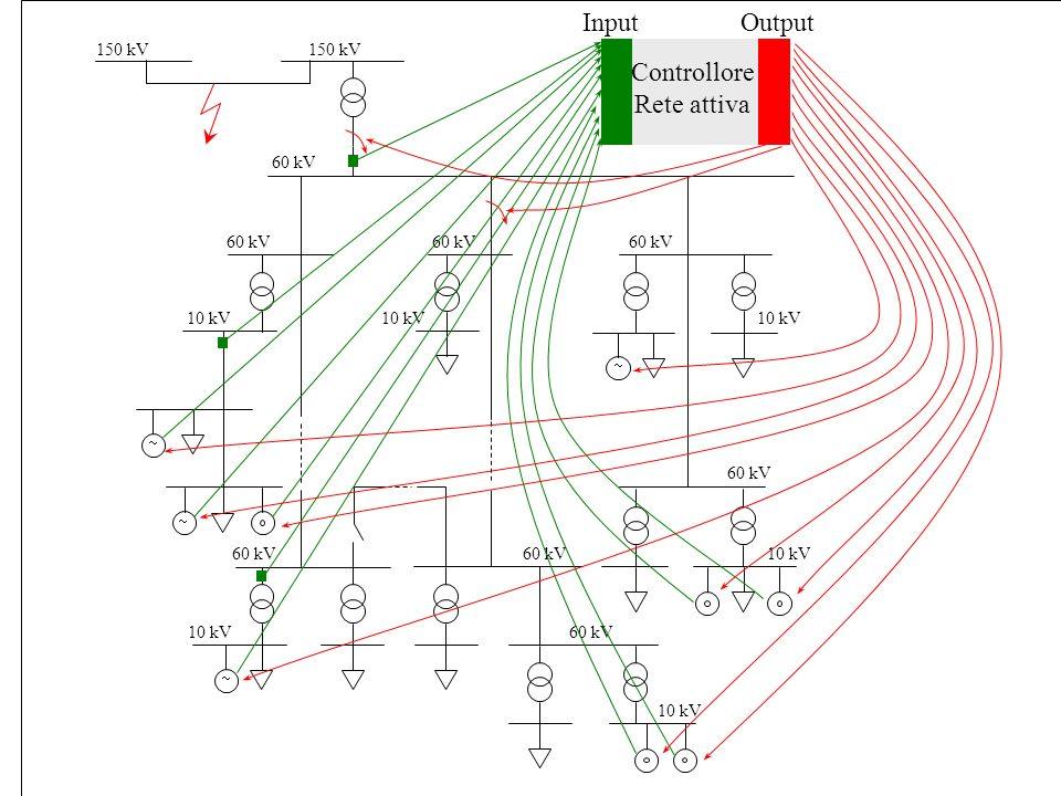150 kV 60 kV 10 kV 60 kV 10 kV 60 kV 10 kV 60 kV 150 kV InputOutput Controllore Rete attiva