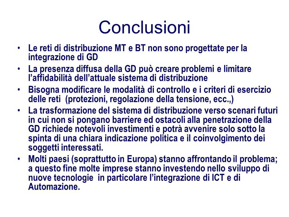 Conclusioni Le reti di distribuzione MT e BT non sono progettate per la integrazione di GD La presenza diffusa della GD può creare problemi e limitare