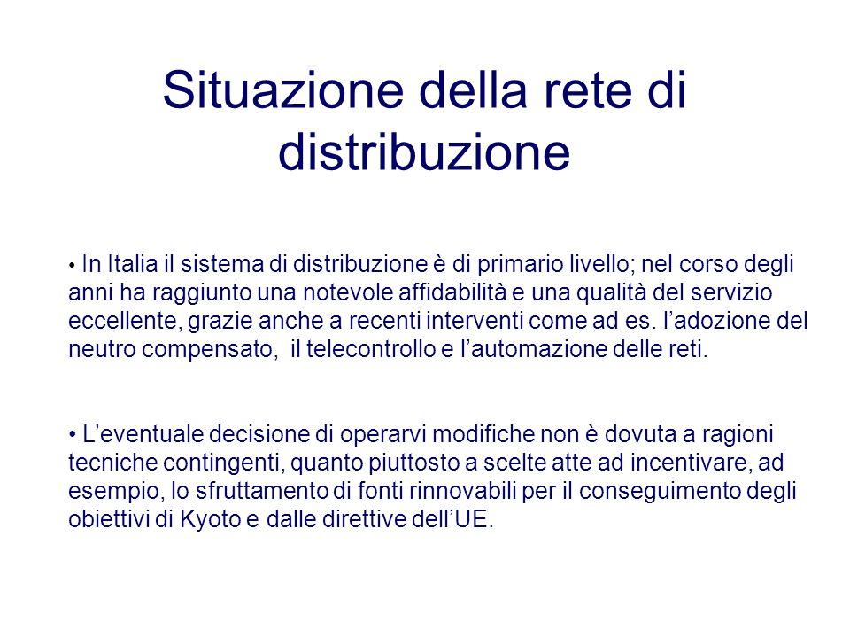 Situazione della rete di distribuzione In Italia il sistema di distribuzione è di primario livello; nel corso degli anni ha raggiunto una notevole aff