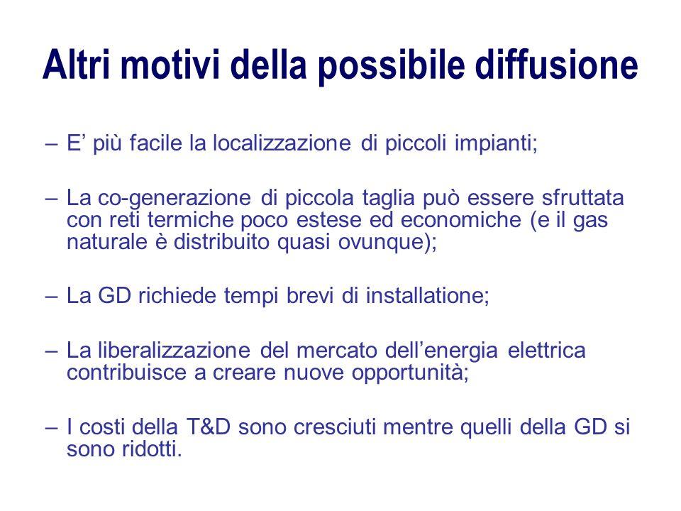 Altri motivi della possibile diffusione –E più facile la localizzazione di piccoli impianti; –La co-generazione di piccola taglia può essere sfruttata