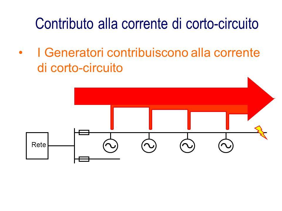 Rete Contributo alla corrente di corto-circuito I Generatori contribuiscono alla corrente di corto-circuito