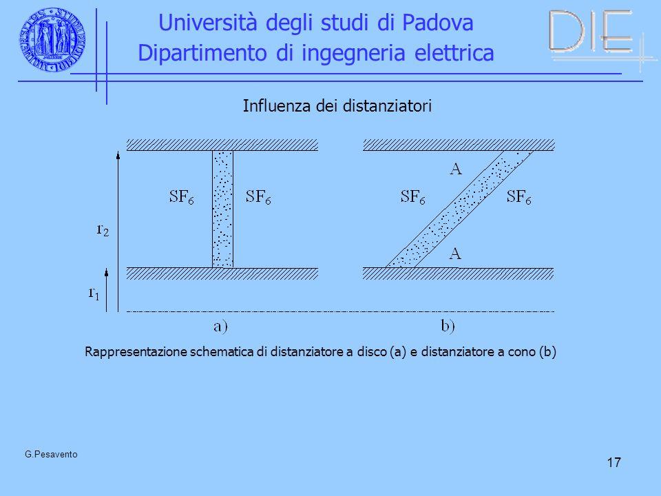 17 Università degli studi di Padova Dipartimento di ingegneria elettrica G.Pesavento Rappresentazione schematica di distanziatore a disco (a) e distanziatore a cono (b) Influenza dei distanziatori
