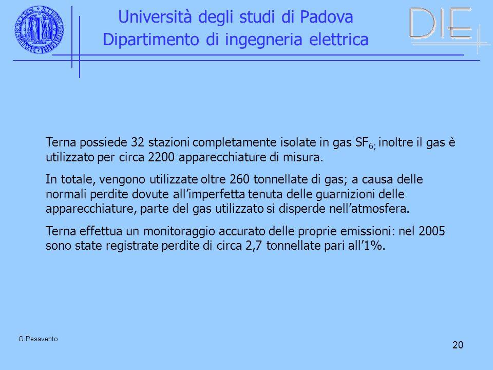 20 Università degli studi di Padova Dipartimento di ingegneria elettrica G.Pesavento Terna possiede 32 stazioni completamente isolate in gas SF 6; inoltre il gas è utilizzato per circa 2200 apparecchiature di misura.