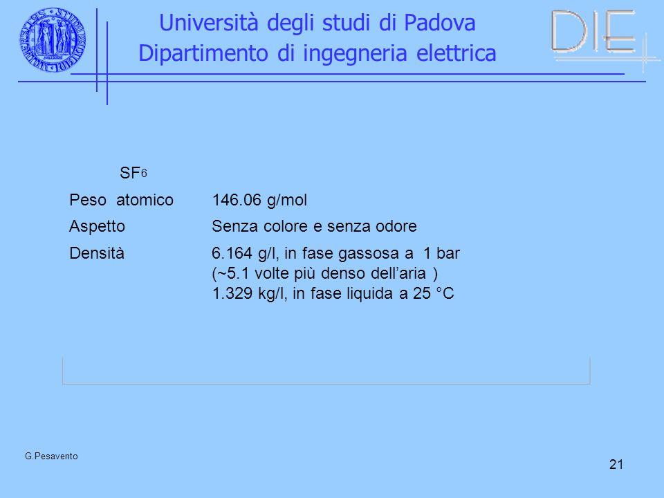 21 Università degli studi di Padova Dipartimento di ingegneria elettrica G.Pesavento SF 6 Peso atomico146.06 g/mol AspettoSenza colore e senza odore Densità6.164 g/l, in fase gassosa a 1 bar (~5.1 volte più denso dellaria ) 1.329 kg/l, in fase liquida a 25 °C