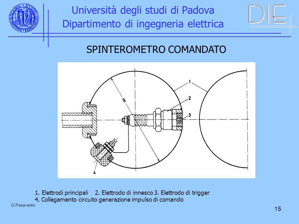 15 Università degli studi di Padova Dipartimento di ingegneria elettrica G.Pesavento SPINTEROMETRO COMANDATO 1. Elettrodi principali 2. Elettrodo di i
