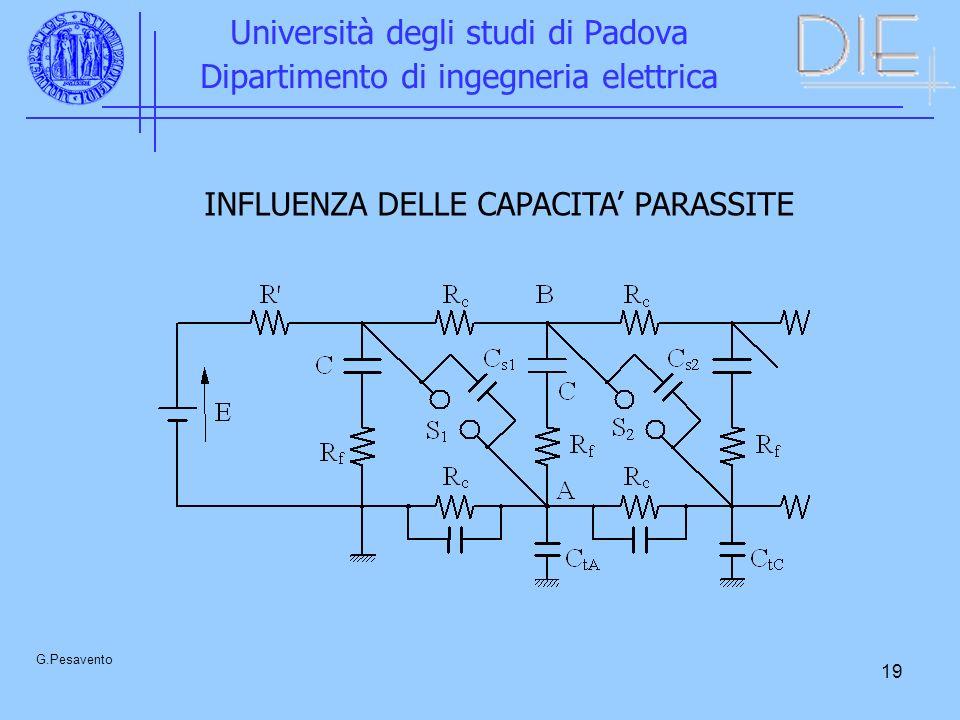 19 Università degli studi di Padova Dipartimento di ingegneria elettrica G.Pesavento INFLUENZA DELLE CAPACITA PARASSITE