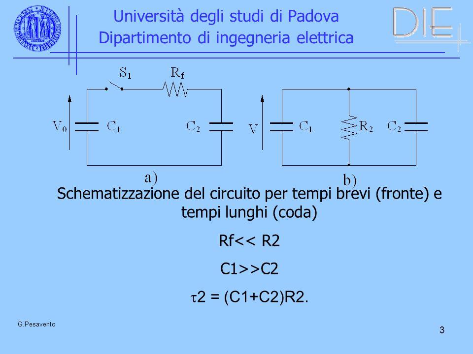 3 Università degli studi di Padova Dipartimento di ingegneria elettrica G.Pesavento Schematizzazione del circuito per tempi brevi (fronte) e tempi lunghi (coda) Rf<< R2 C1>>C2 2 = (C1+C2)R2.
