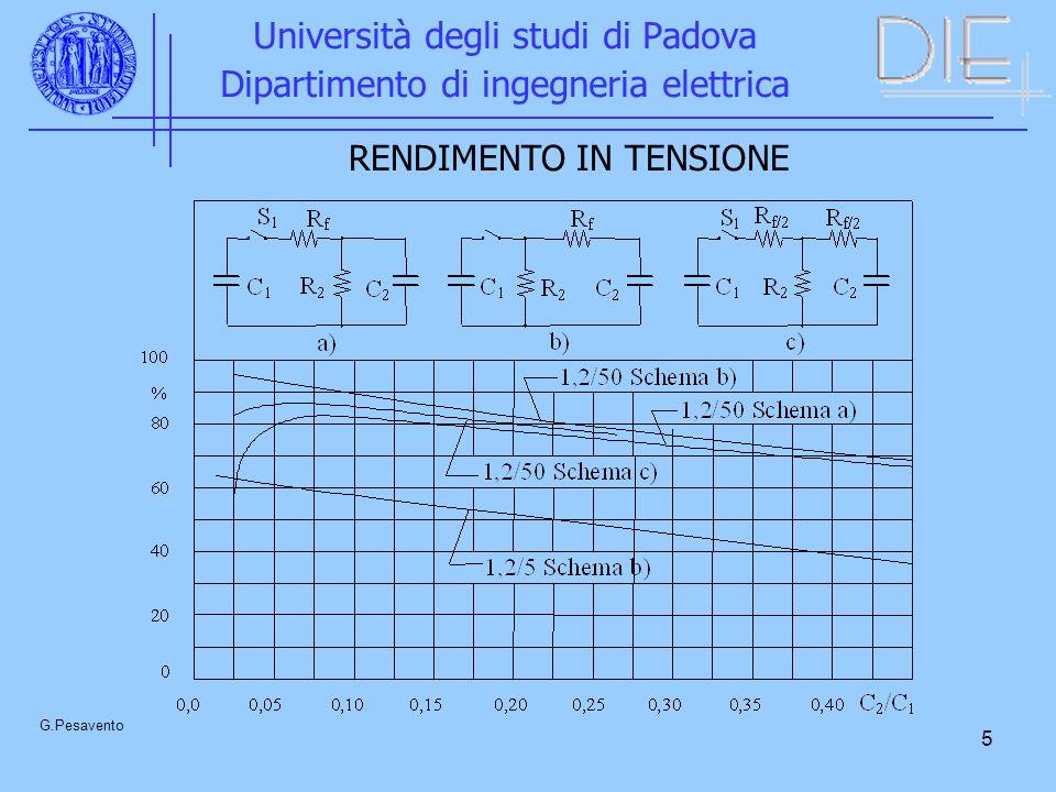 5 Università degli studi di Padova Dipartimento di ingegneria elettrica G.Pesavento RENDIMENTO IN TENSIONE